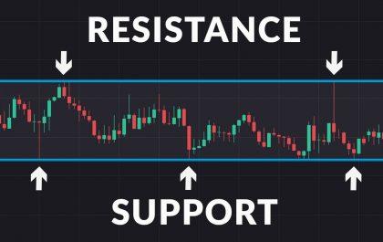 حمایت و مقاومت در قیمت سهم بورس | + تحلیل تکنیکال جدید