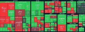 اخبار اقتصادی بورسی دوشنبه