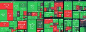 نقشه بازار یک شنبه بورس