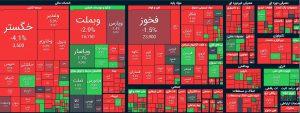 نقشه بازار بورس سه شنبه