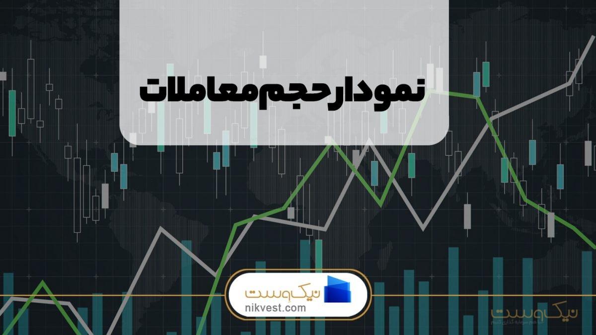 نمودار حجم معاملات بورس